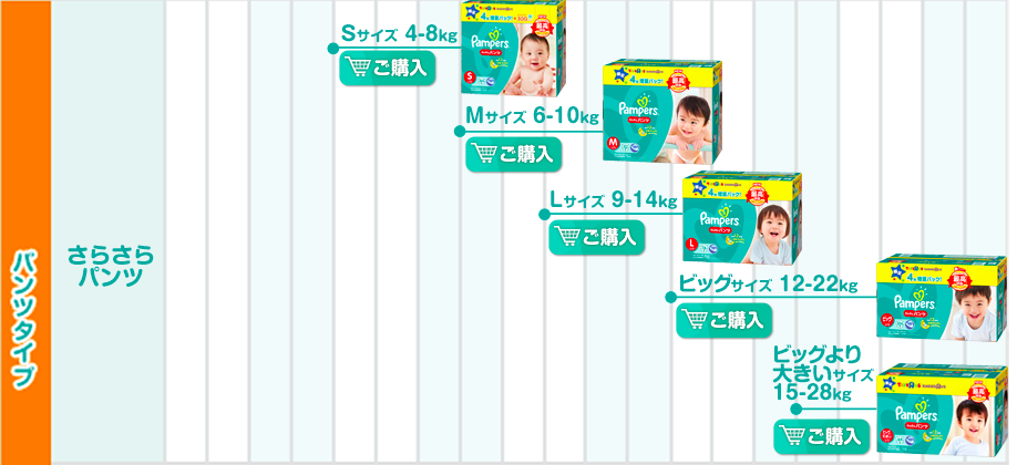 SizeCharts_Pampers_JP2
